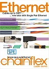catálogo cable profinet