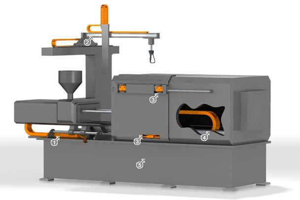 injection molding machine maintenance